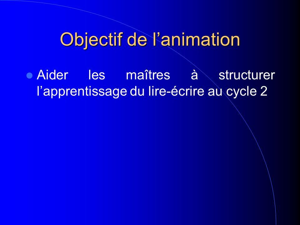 Objectif de lanimation Aider les maîtres à structurer lapprentissage du lire-écrire au cycle 2