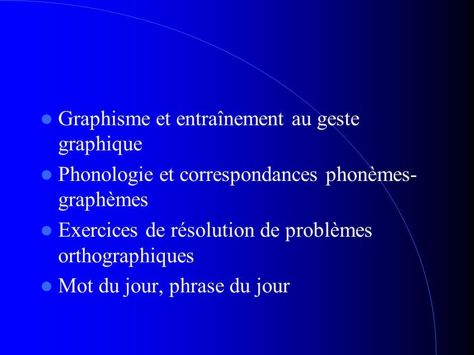 Graphisme et entraînement au geste graphique Phonologie et correspondances phonèmes- graphèmes Exercices de résolution de problèmes orthographiques Mot du jour, phrase du jour
