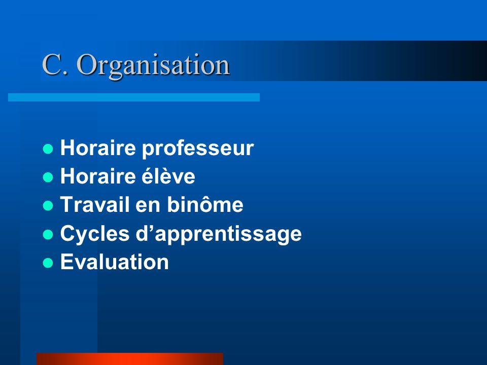 Horaire professeur Horaire élève Travail en binôme Cycles dapprentissage Evaluation C. Organisation