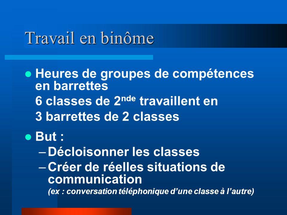 Heures de groupes de compétences en barrettes 6 classes de 2 nde travaillent en 3 barrettes de 2 classes But : –Décloisonner les classes –Créer de rée