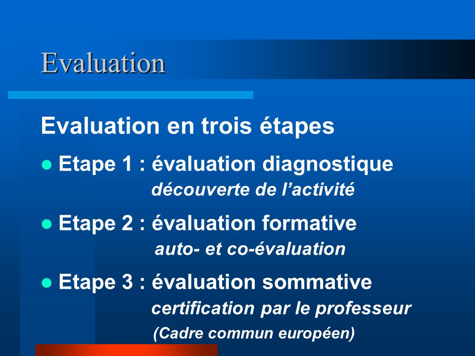 Evaluation en trois étapes Etape 1 : évaluation diagnostique découverte de lactivité Etape 2 : évaluation formative auto- et co-évaluation Etape 3 : évaluation sommative certification par le professeur (Cadre commun européen) Evaluation
