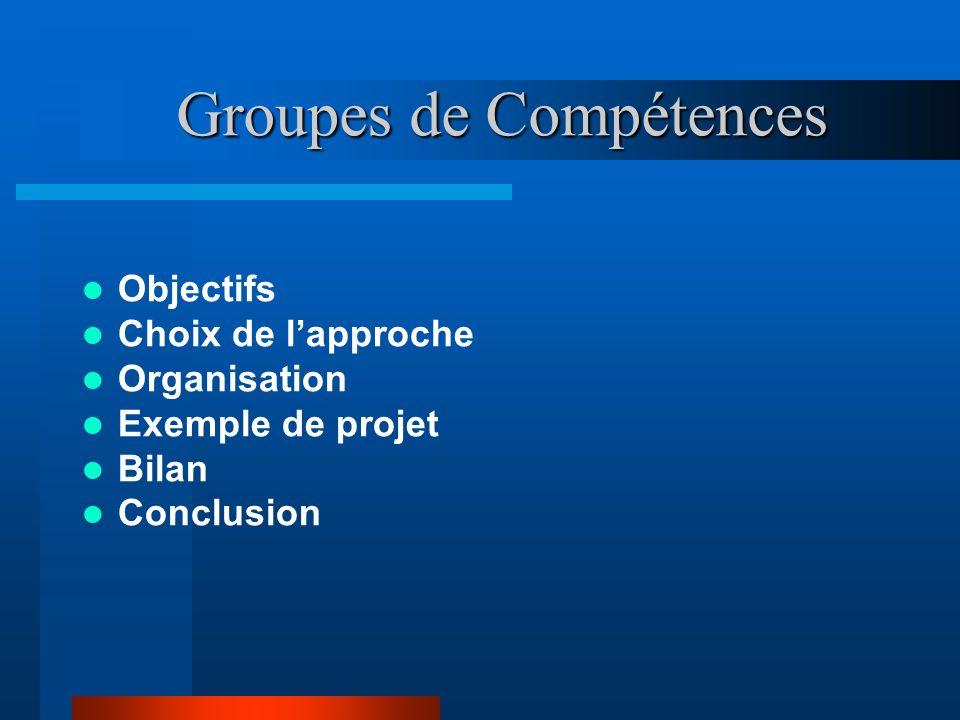 Groupes de Compétences Objectifs Choix de lapproche Organisation Exemple de projet Bilan Conclusion