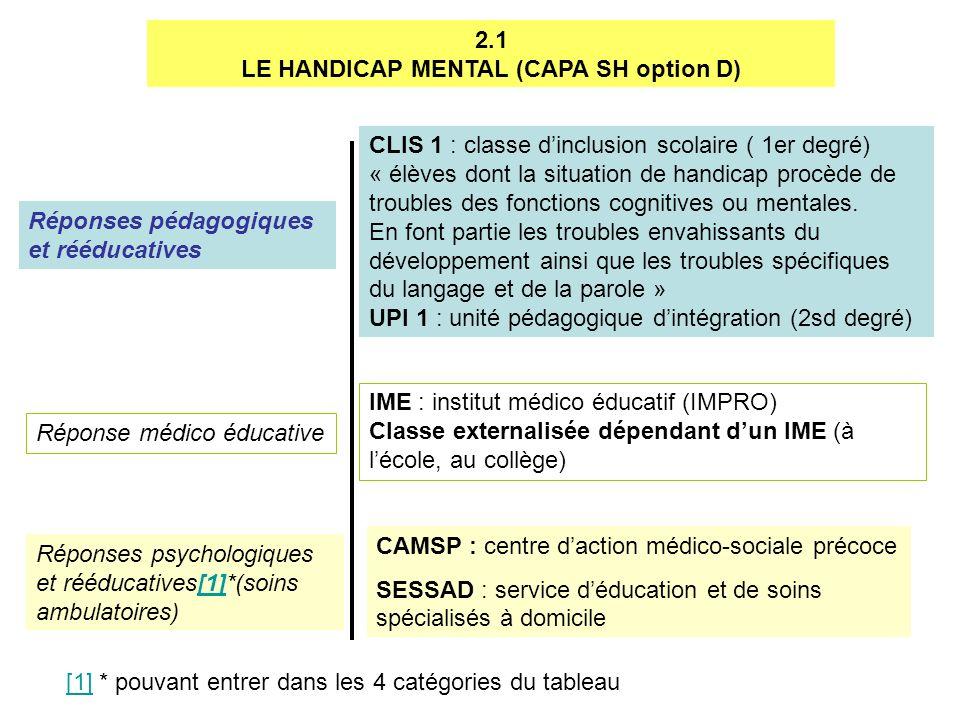 2.1 LE HANDICAP MENTAL (CAPA SH option D) Réponses pédagogiques et rééducatives Réponse médico éducative Réponses psychologiques et rééducatives[1]*(s