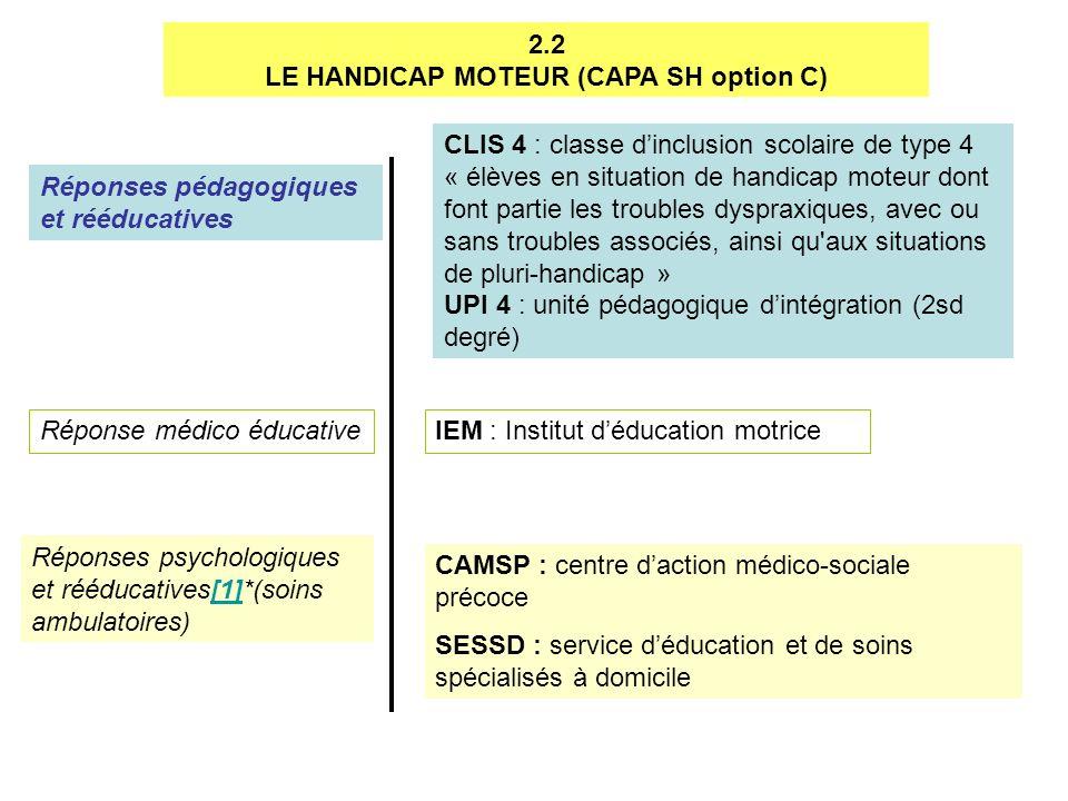 2.2 LE HANDICAP MOTEUR (CAPA SH option C) Réponses pédagogiques et rééducatives Réponse médico éducative Réponses psychologiques et rééducatives[1]*(s