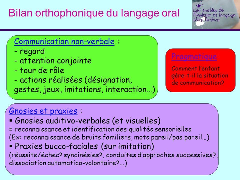 Bilan orthophonique du langage oral Communication non-verbale : - regard - attention conjointe - tour de rôle - actions réalisées (désignation, gestes