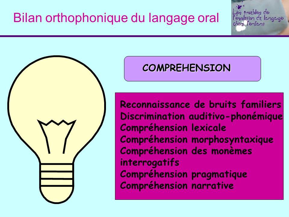 Bilan orthophonique du langage oral Reconnaissance de bruits familiers Discrimination auditivo-phonémique Compréhension lexicale Compréhension morphos