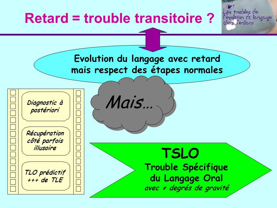 Retard = trouble transitoire ? TSLO Trouble Spécifique du Langage Oral avec degrés de gravité Récupération côté parfois illusoire TLO prédictif +++ de