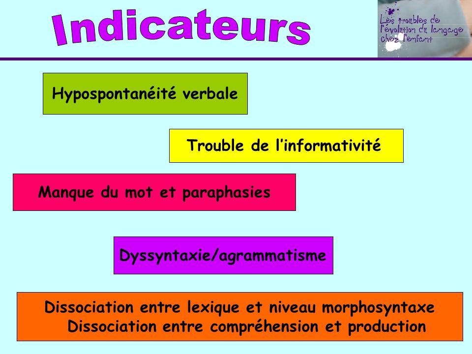Hypospontanéité verbale Trouble de linformativité Manque du mot et paraphasies Dyssyntaxie/agrammatisme Dissociation entre lexique et niveau morphosyn