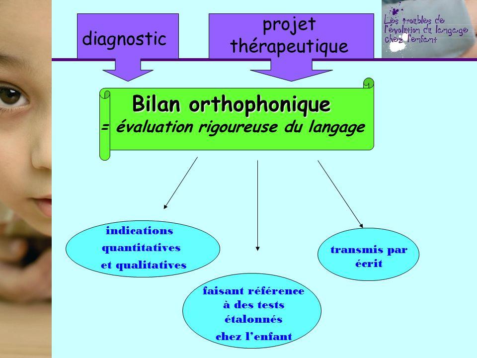 diagnostic projet thérapeutique Bilan orthophonique = évaluation rigoureuse du langage faisant référence à des tests étalonnés chez lenfant indication