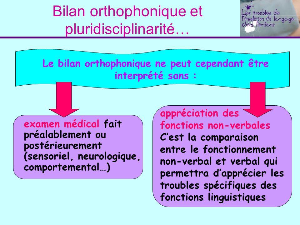 Bilan orthophonique et pluridisciplinarité… Le bilan orthophonique ne peut cependant être interprété sans : examen médical fait préalablement ou posté