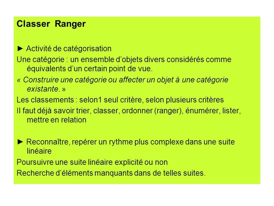 Classer Ranger Activité de catégorisation Une catégorie : un ensemble dobjets divers considérés comme équivalents dun certain point de vue. « Construi