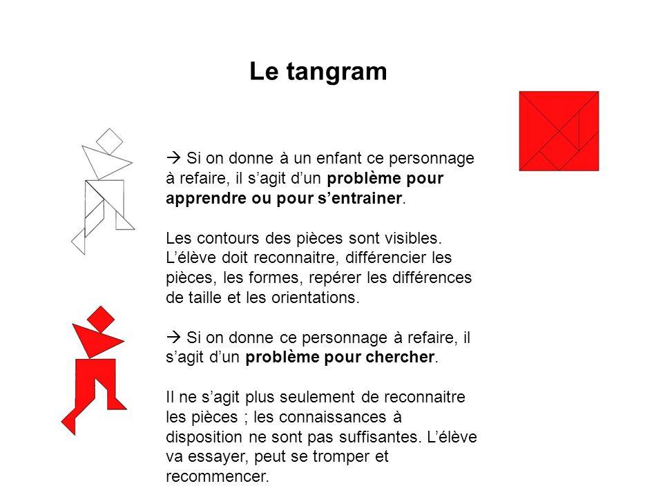 Le tangram Si on donne à un enfant ce personnage à refaire, il sagit dun problème pour apprendre ou pour sentrainer. Les contours des pièces sont visi