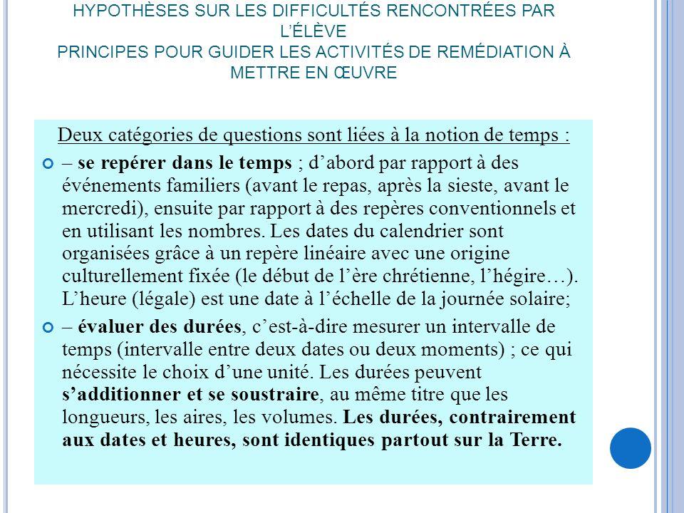 HYPOTHÈSES SUR LES DIFFICULTÉS RENCONTRÉES PAR LÉLÈVE PRINCIPES POUR GUIDER LES ACTIVITÉS DE REMÉDIATION À METTRE EN ŒUVRE Deux catégories de question