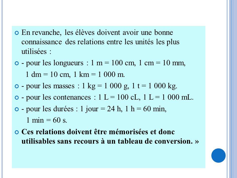 En revanche, les élèves doivent avoir une bonne connaissance des relations entre les unités les plus utilisées : - pour les longueurs : 1 m = 100 cm,