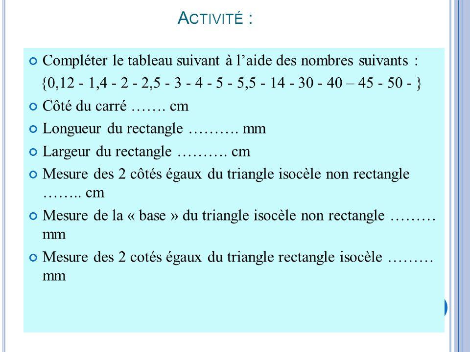 Mesure du plus grand côté du triangle rectangle non isocèle ……… mm Mesures des 2 côtés de langle droit du triangle rectangle ……… cm non isocèle ……… cm Périmètre du carré ……… dm Périmètre du rectangle ……… cm Périmètre du triangle rectangle non isocèle ……… m Périmètre du triangle isocèle non rectangle ……… dm
