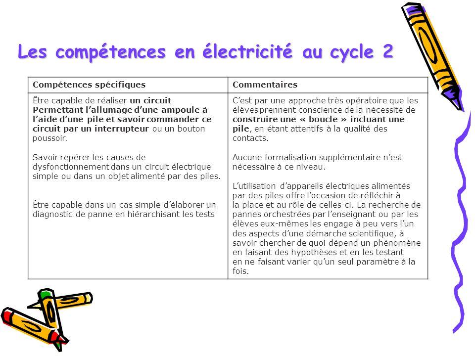 Les compétences en électricité au cycle 2 Compétences spécifiquesCommentaires Être capable de réaliser un circuit Permettant lallumage dune ampoule à laide dune pile et savoir commander ce circuit par un interrupteur ou un bouton poussoir.