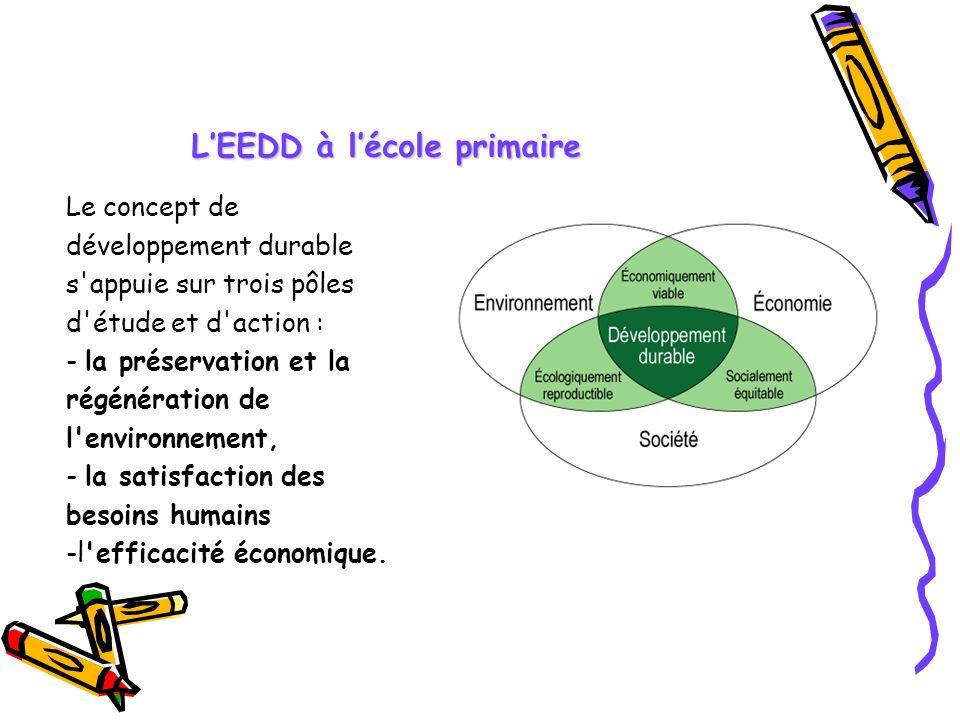 LEEDD à lécole primaire Le concept de développement durable s appuie sur trois pôles d étude et d action : - la préservation et la régénération de l environnement, - la satisfaction des besoins humains -l efficacité économique.