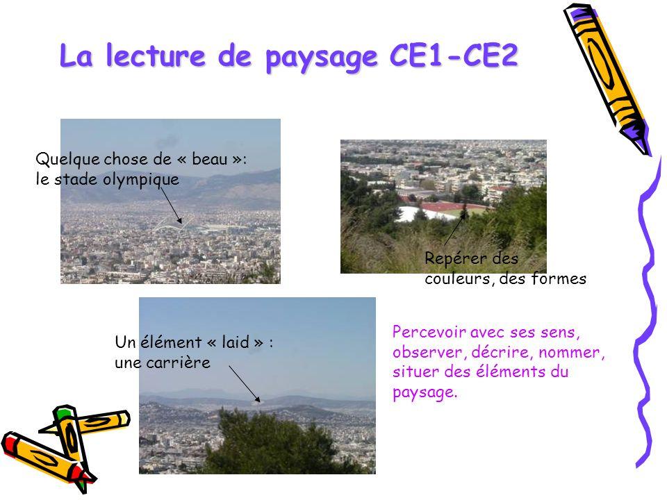 La lecture de paysage CE1-CE2 Percevoir avec ses sens, observer, décrire, nommer, situer des éléments du paysage.