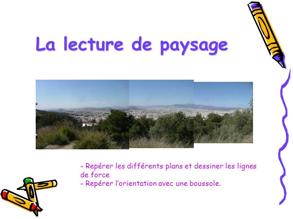 La lecture de paysage - Repérer les différents plans et dessiner les lignes de force - Repérer lorientation avec une boussole.