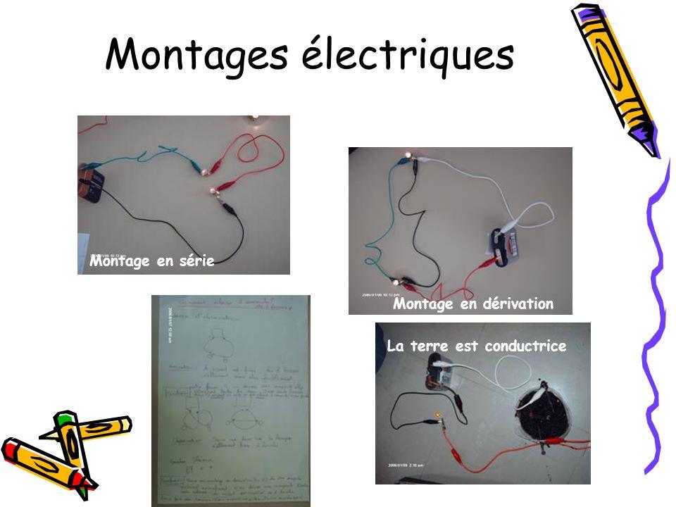Montages électriques Montage en série Montage en dérivation La terre est conductrice