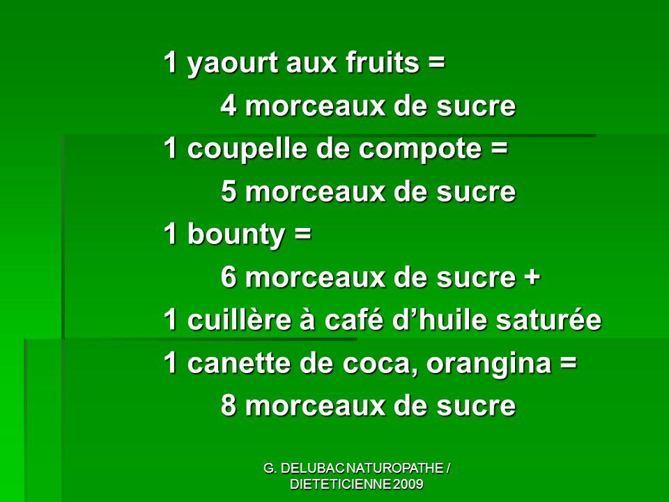 G. DELUBAC NATUROPATHE / DIETETICIENNE 2009 1 yaourt aux fruits = 4 morceaux de sucre 4 morceaux de sucre 1 coupelle de compote = 5 morceaux de sucre