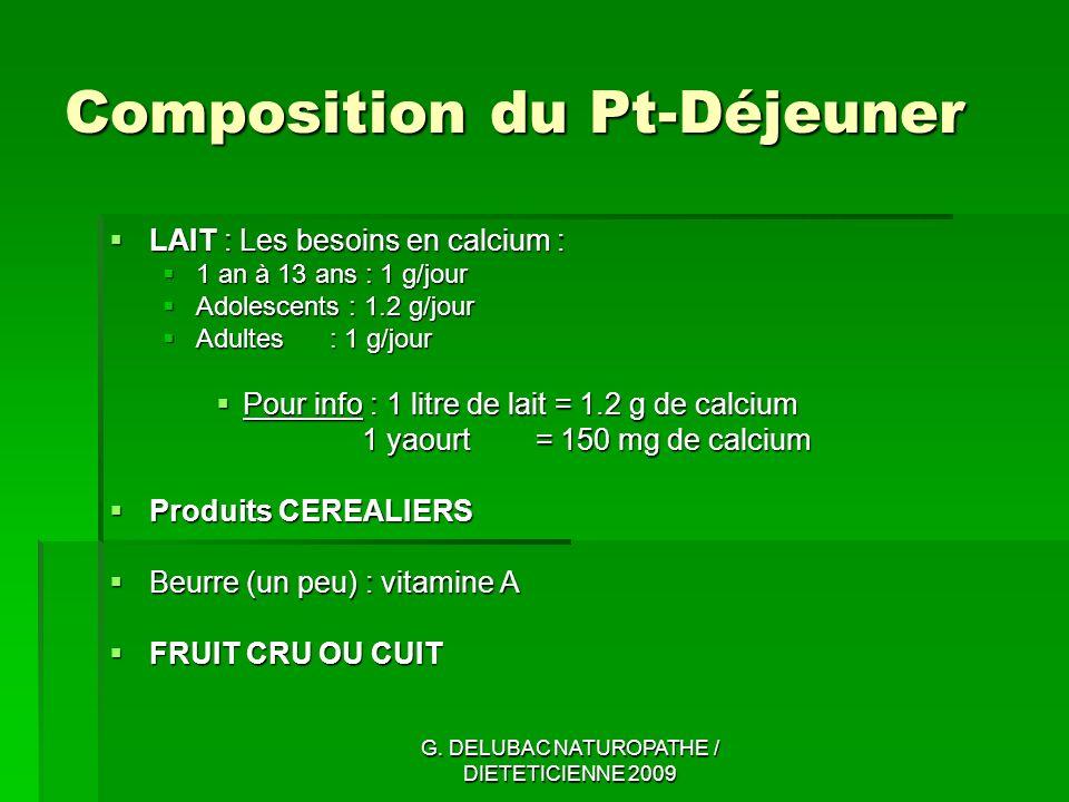 G. DELUBAC NATUROPATHE / DIETETICIENNE 2009 Composition du Pt-Déjeuner LAIT : Les besoins en calcium : LAIT : Les besoins en calcium : 1 an à 13 ans :