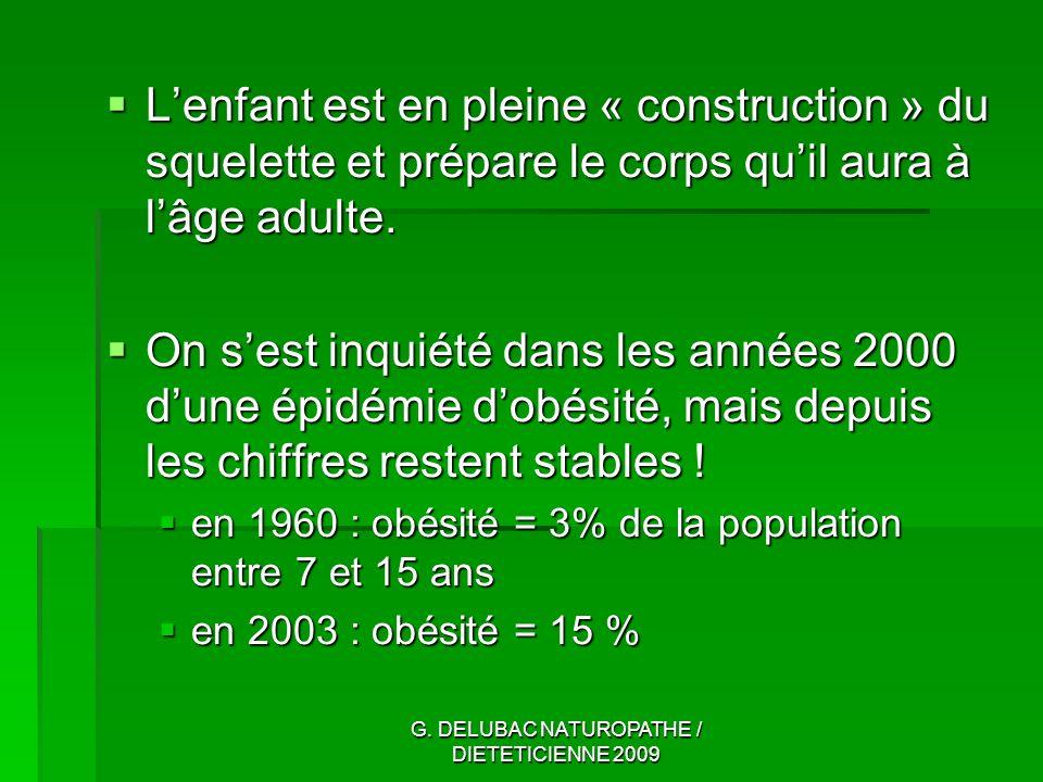 G. DELUBAC NATUROPATHE / DIETETICIENNE 2009 Lenfant est en pleine « construction » du squelette et prépare le corps quil aura à lâge adulte. Lenfant e