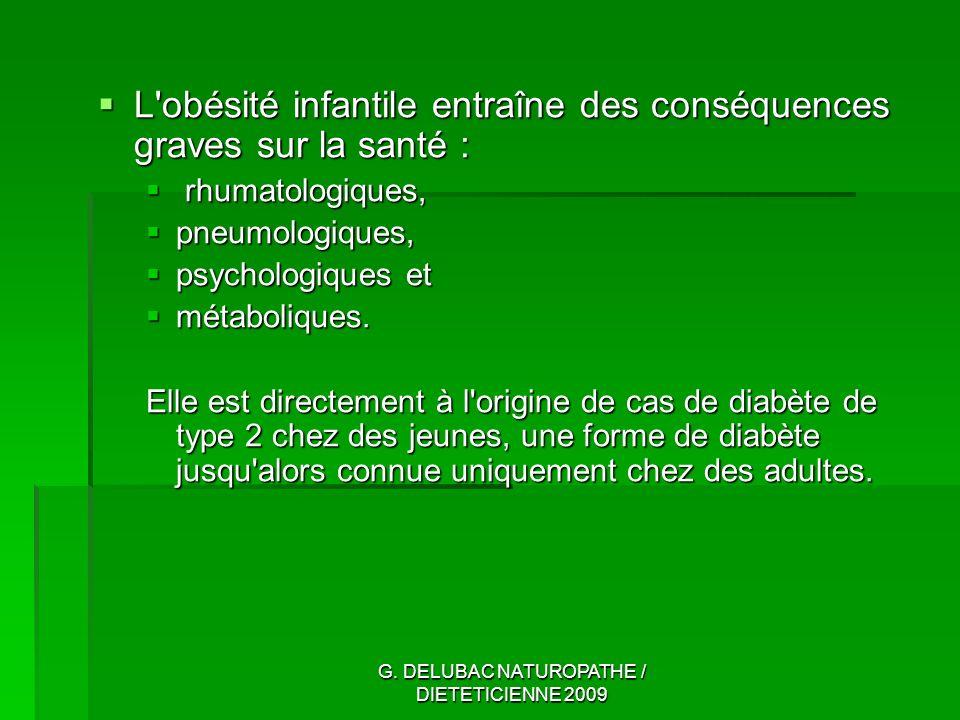 G. DELUBAC NATUROPATHE / DIETETICIENNE 2009 L'obésité infantile entraîne des conséquences graves sur la santé : L'obésité infantile entraîne des consé