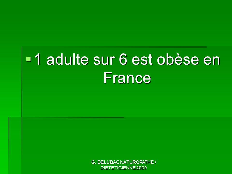 G. DELUBAC NATUROPATHE / DIETETICIENNE 2009 1 adulte sur 6 est obèse en France 1 adulte sur 6 est obèse en France