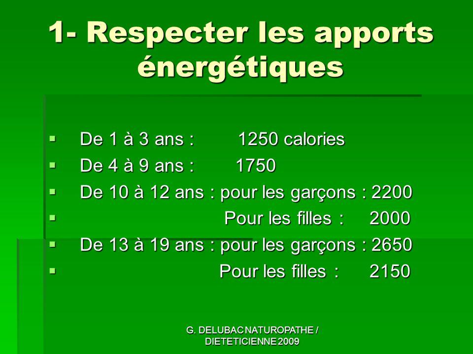 G. DELUBAC NATUROPATHE / DIETETICIENNE 2009 1- Respecter les apports énergétiques De 1 à 3 ans :1250 calories De 1 à 3 ans :1250 calories De 4 à 9 ans