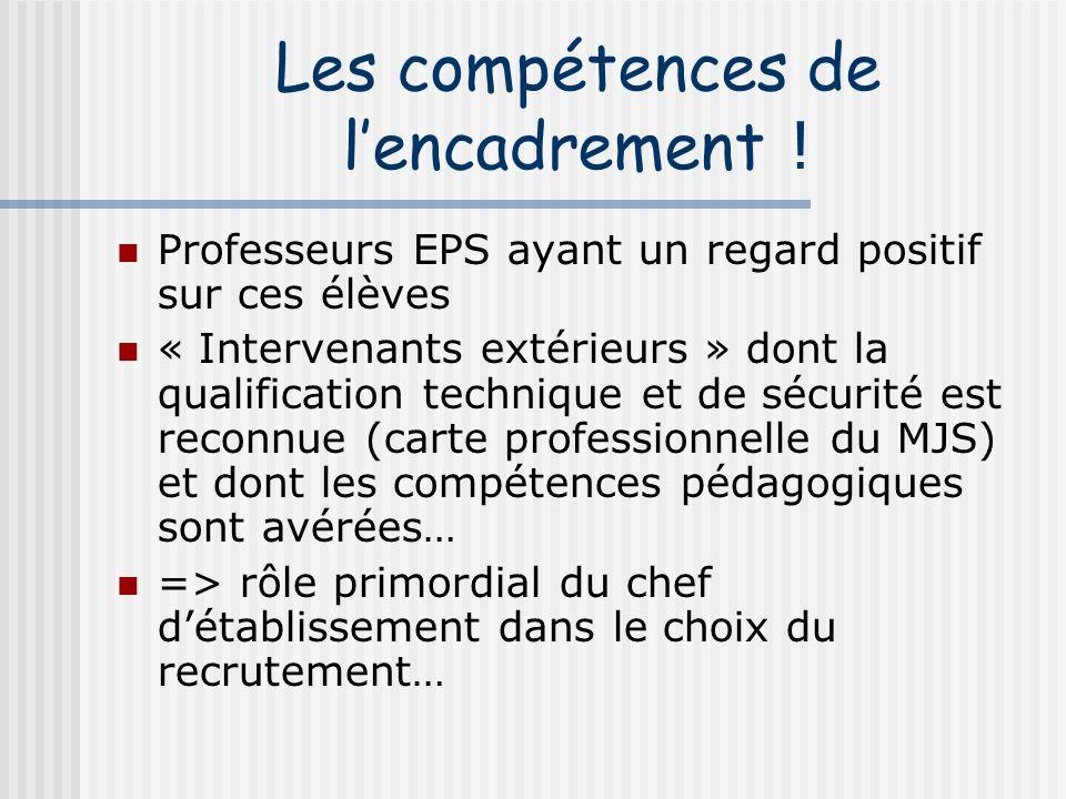 Les compétences de lencadrement ! Professeurs EPS ayant un regard positif sur ces élèves « Intervenants extérieurs » dont la qualification technique e