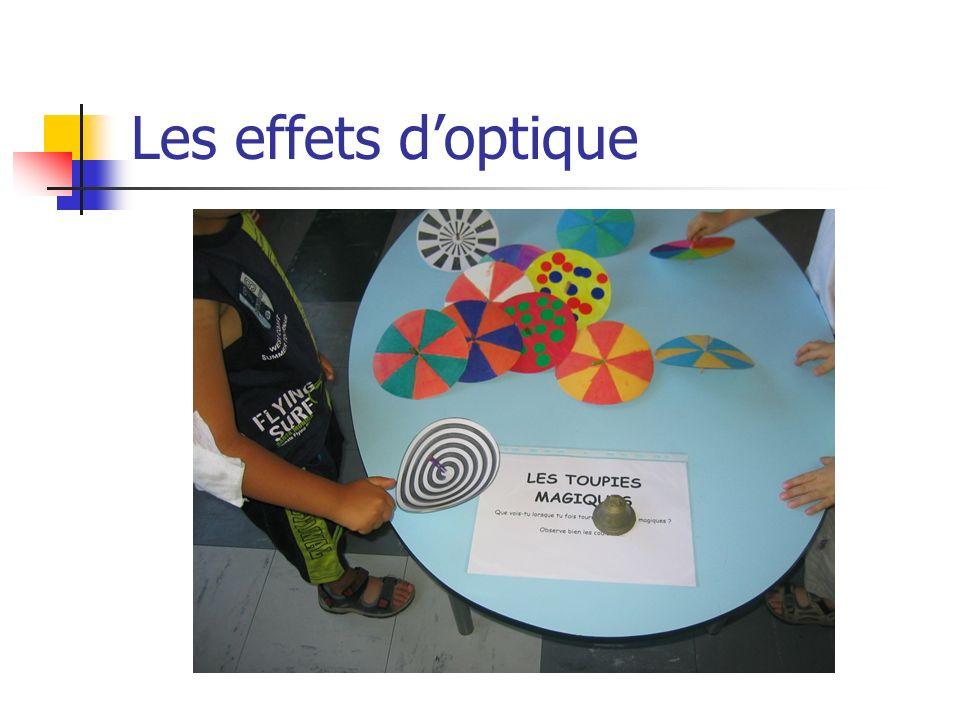 Les effets doptique