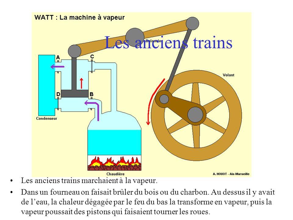 Les anciens trains marchaient à la vapeur. Dans un fourneau on faisait brûler du bois ou du charbon. Au dessus il y avait de leau, la chaleur dégagée