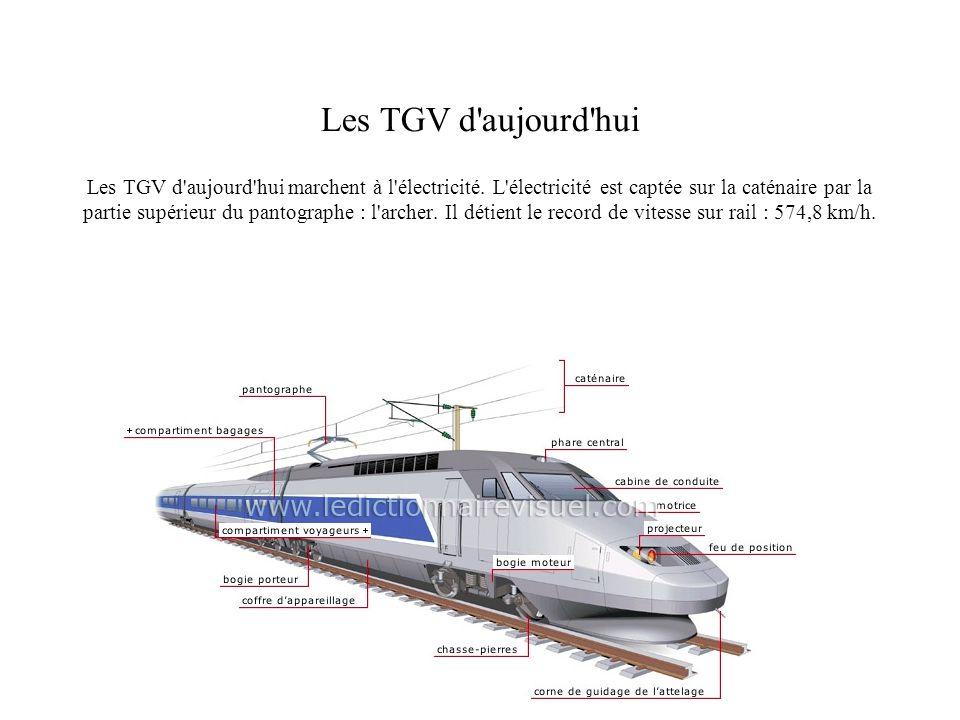 Les TGV d'aujourd'hui Les TGV d'aujourd'hui marchent à l'électricité. L'électricité est captée sur la caténaire par la partie supérieur du pantographe