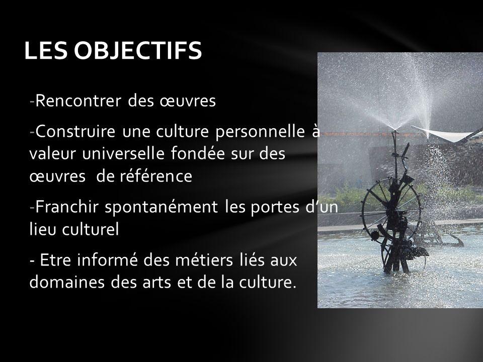 Les nouveaux programmes de collège Arts plastiques, Histoire et Géographie, Education musicale, Français, EPS Technologie…...intègrent lhistoire des arts.