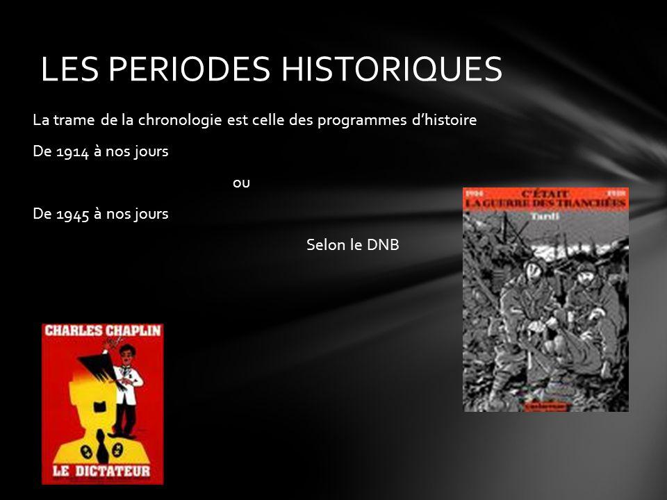 La trame de la chronologie est celle des programmes dhistoire De 1914 à nos jours ou De 1945 à nos jours Selon le DNB LES PERIODES HISTORIQUES