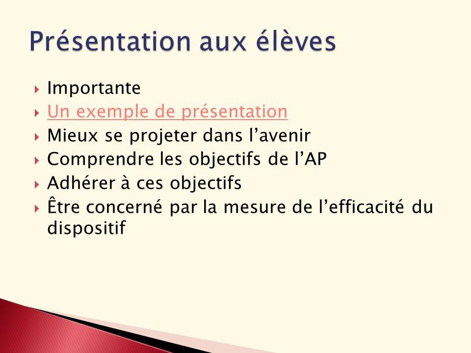 Importante Un exemple de présentation Mieux se projeter dans lavenir Comprendre les objectifs de lAP Adhérer à ces objectifs Être concerné par la mesu