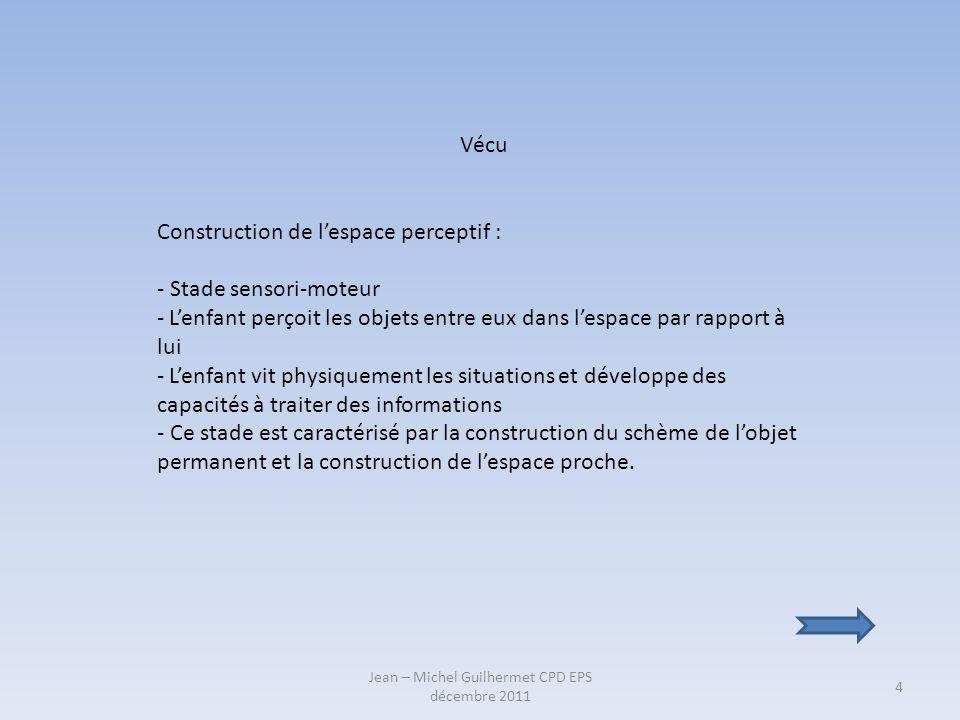 Jean – Michel Guilhermet CPD EPS décembre 2011 4 Vécu Construction de lespace perceptif : - Stade sensori-moteur - Lenfant perçoit les objets entre eu