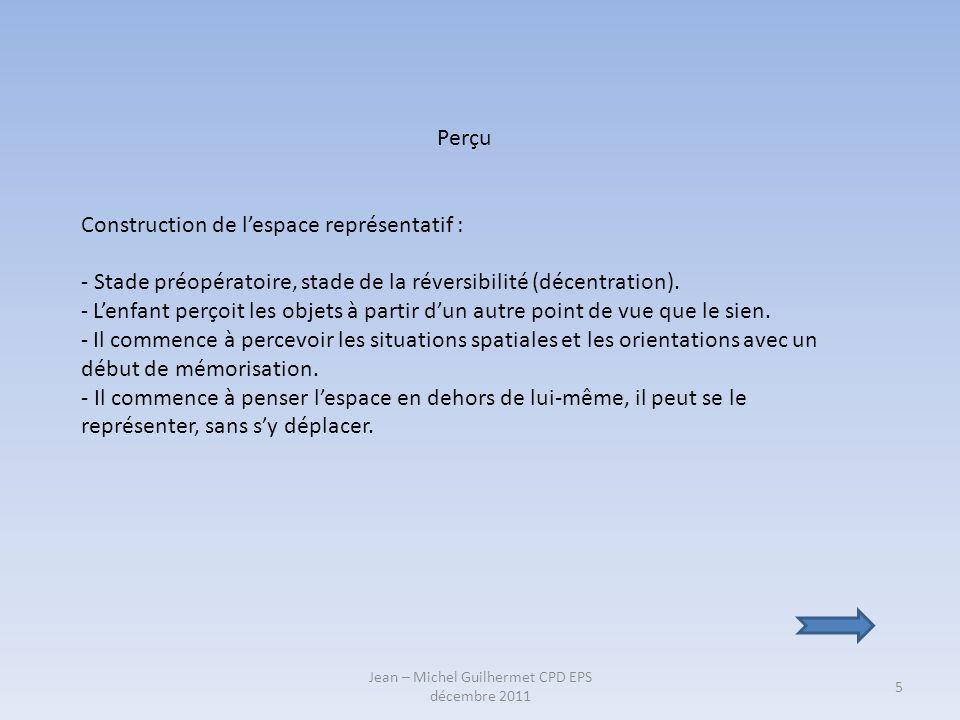 Jean – Michel Guilhermet CPD EPS décembre 2011 6 Conçu Construction de espace projectif : - Lenfant peut représenter lespace en dehors de tout déplacement.
