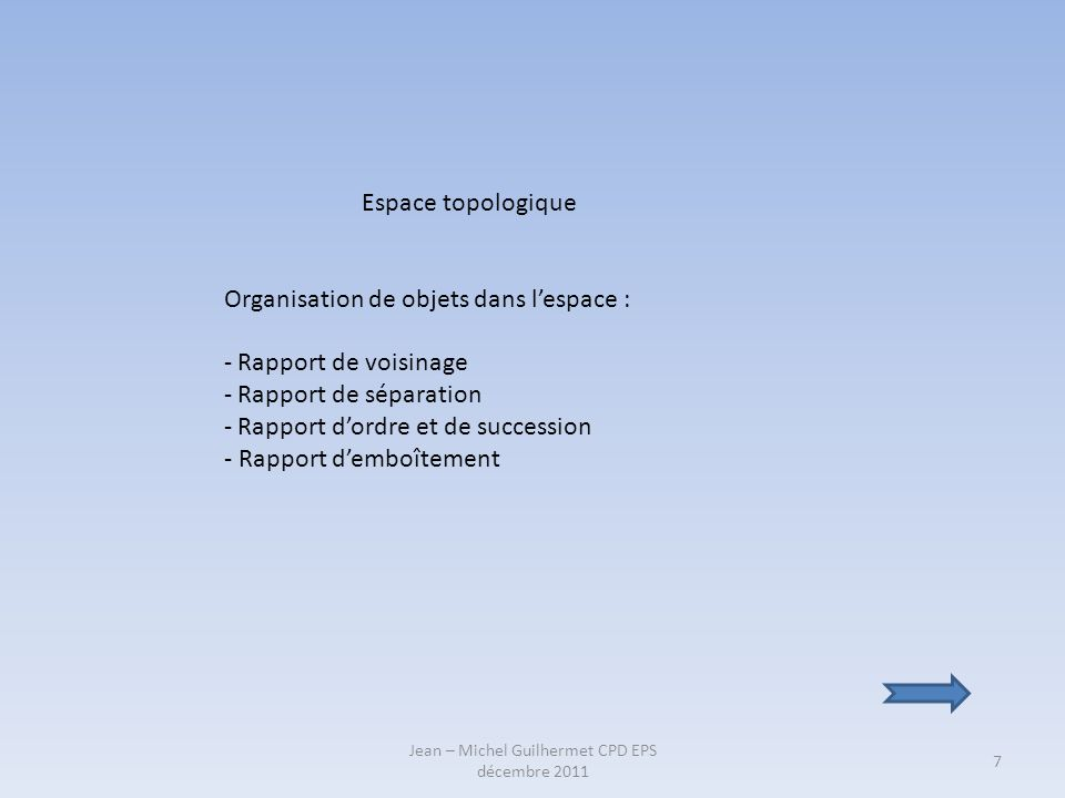 Jean – Michel Guilhermet CPD EPS décembre 2011 7 Espace topologique Organisation de objets dans lespace : - Rapport de voisinage - Rapport de séparati