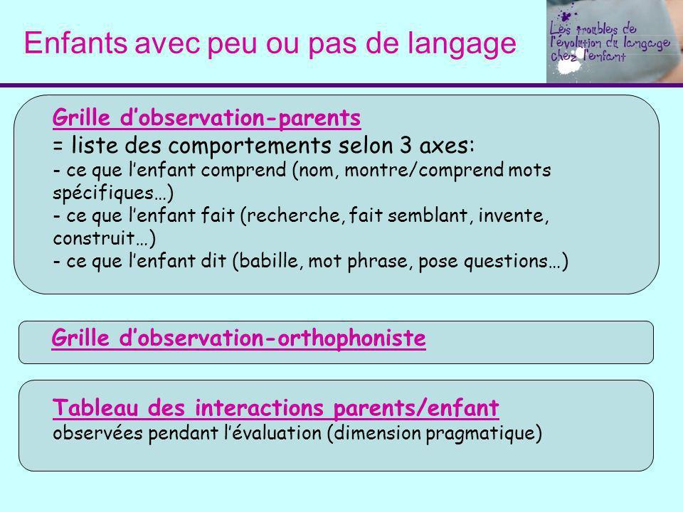 Enfants avec peu ou pas de langage Grille dobservation-parents = liste des comportements selon 3 axes: - ce que lenfant comprend (nom, montre/comprend