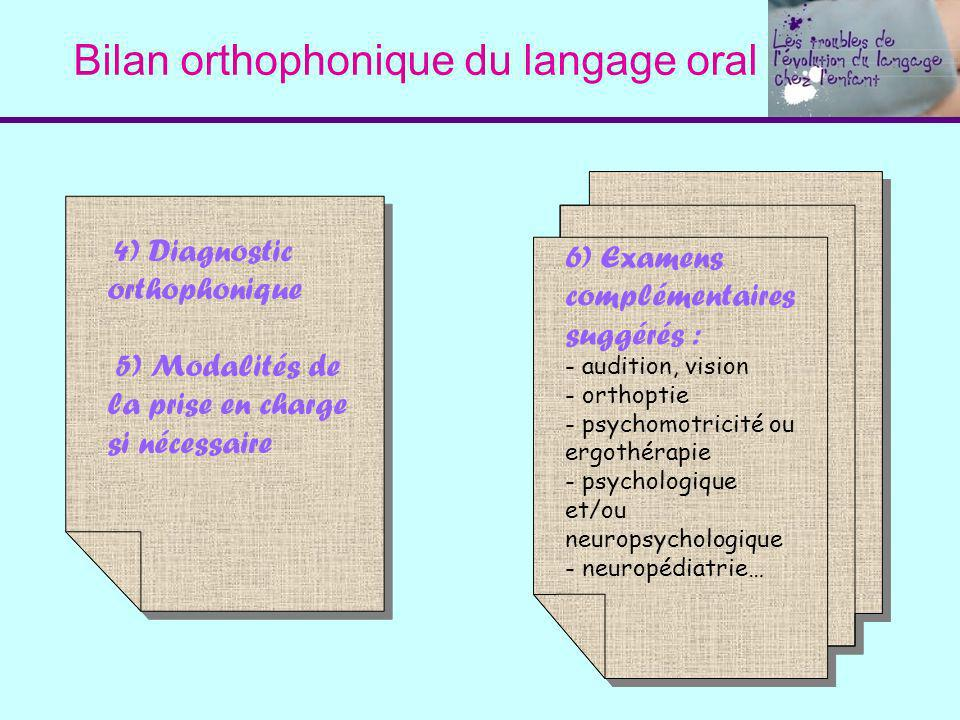 Bilan orthophonique du langage oral 4) Diagnostic orthophonique 5) Modalités de la prise en charge si nécessaire 6) Examens complémentaires suggérés : - audition, vision - orthoptie - psychomotricité ou ergothérapie - psychologique et/ou neuropsychologique - neuropédiatrie…