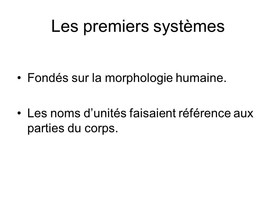 Les premiers systèmes Fondés sur la morphologie humaine.