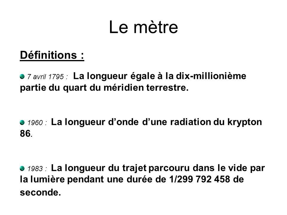Le mètre Définitions : 7 avril 1795 : La longueur égale à la dix-millionième partie du quart du méridien terrestre.