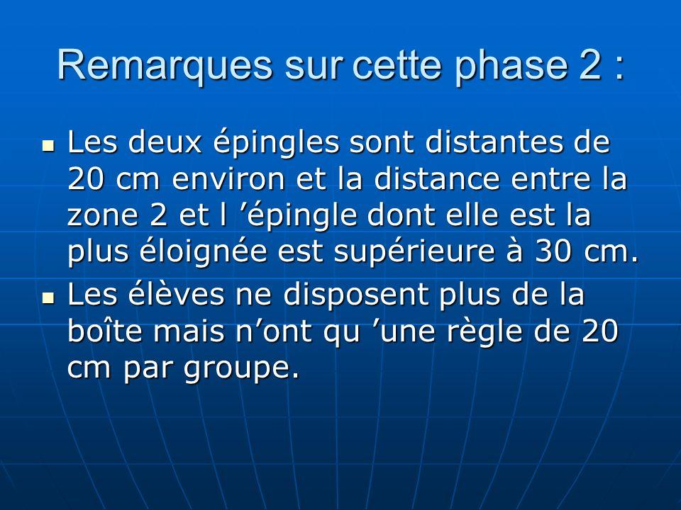 Remarques sur cette phase 2 : Les deux épingles sont distantes de 20 cm environ et la distance entre la zone 2 et l épingle dont elle est la plus éloi
