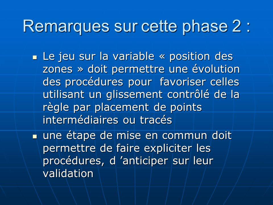 Remarques sur cette phase 2 : Le jeu sur la variable « position des zones » doit permettre une évolution des procédures pour favoriser celles utilisan