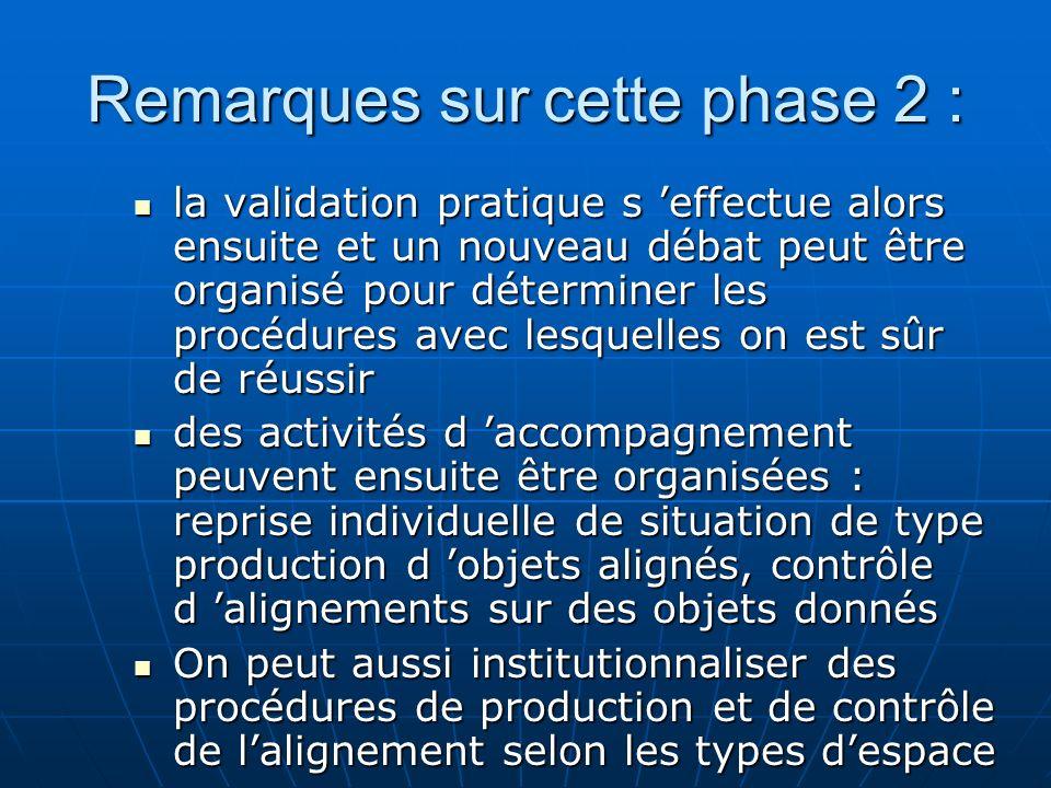 Remarques sur cette phase 2 : la validation pratique s effectue alors ensuite et un nouveau débat peut être organisé pour déterminer les procédures av