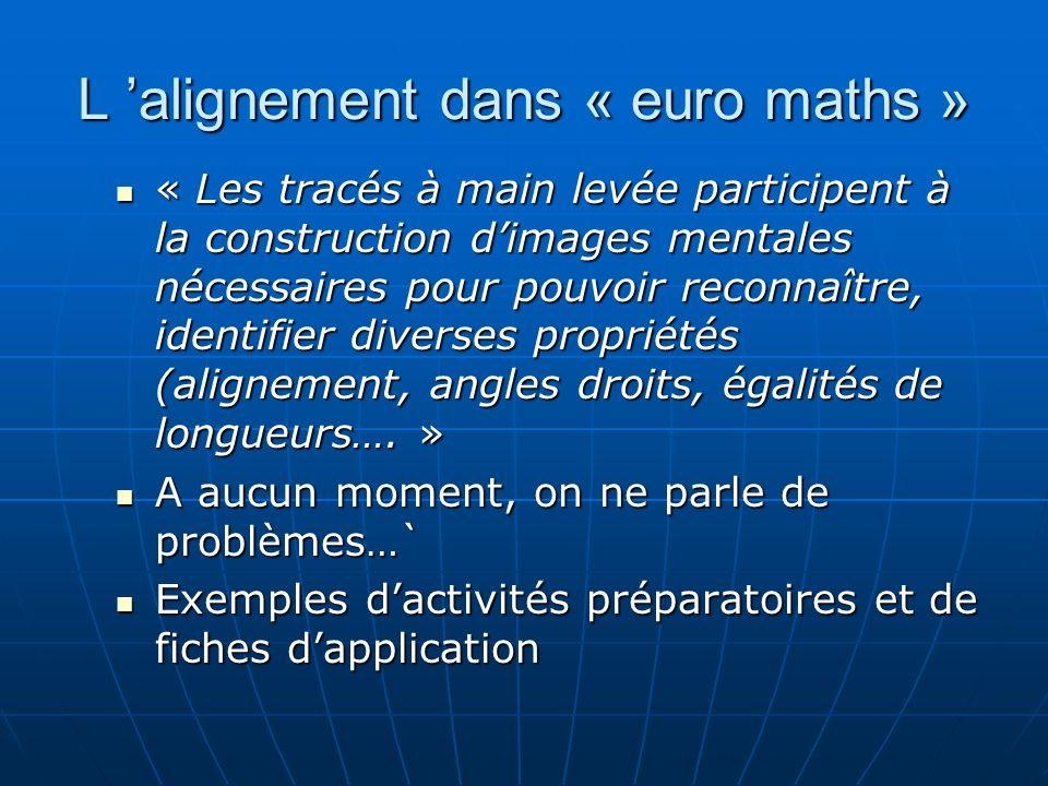 L alignement dans « euro maths » « Les tracés à main levée participent à la construction dimages mentales nécessaires pour pouvoir reconnaître, identi