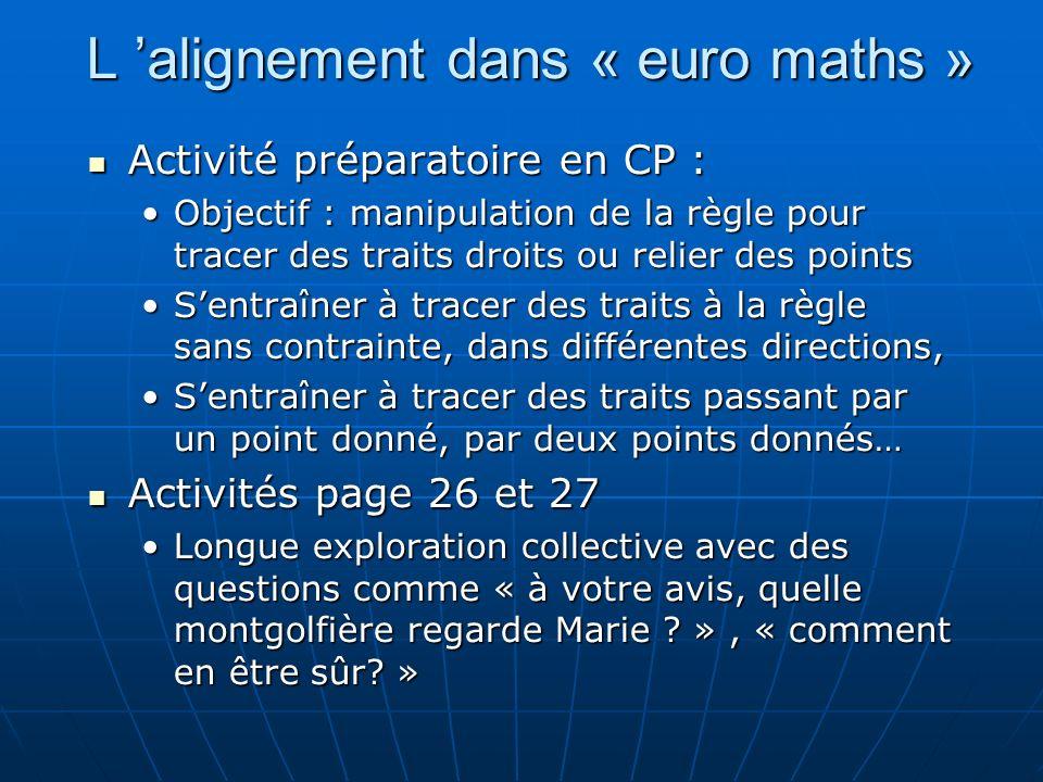 L alignement dans « euro maths » Activité préparatoire en CP : Activité préparatoire en CP : Objectif : manipulation de la règle pour tracer des trait