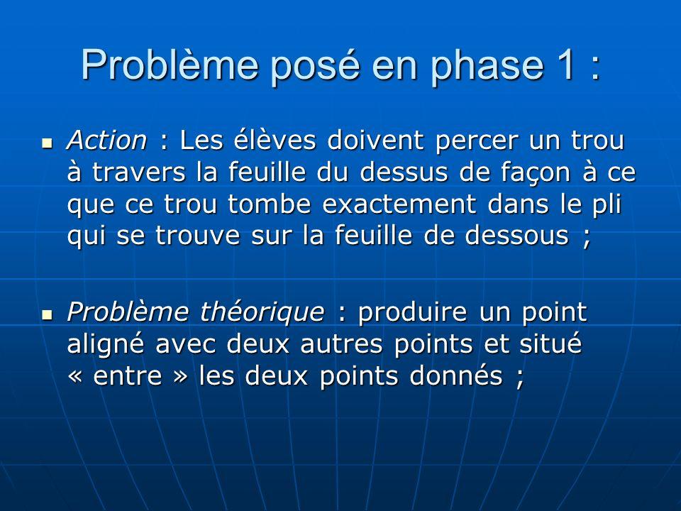 Problème posé en phase 1 : Action : Les élèves doivent percer un trou à travers la feuille du dessus de façon à ce que ce trou tombe exactement dans l